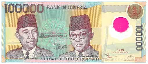 Currency of Indonesia